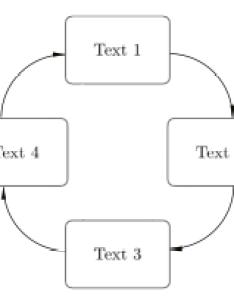Circular connections in flow chart between blocks also tikz pgf tex rh texackexchange