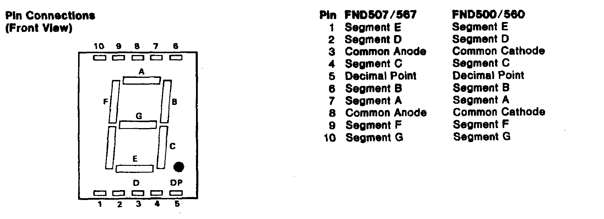 Datasheet Of 7447 Ic