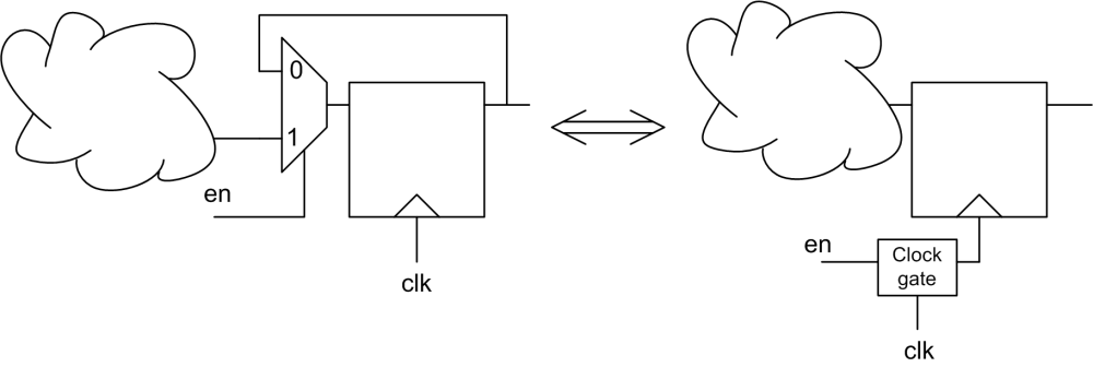 medium resolution of d latch logic diagram