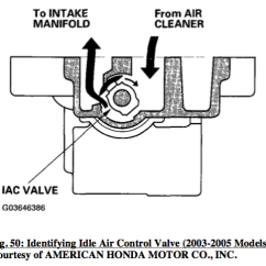 2003 Honda Crv Starter Wiring Diagram Two Way Switch Uk 2005 Accord 4cyl Revving Idle When Warm Motor Vehicle Air Control Valve