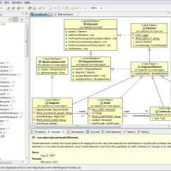 Java Code To Uml Diagram Brain Wiring Use Intellij Generate Class Stack Overflow