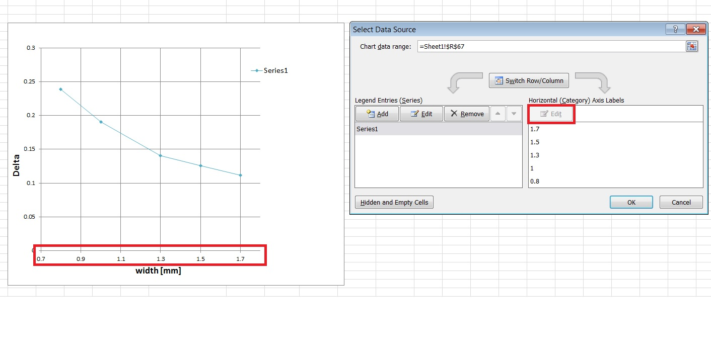Manually Adjust Axis Numbering On Excel Chart