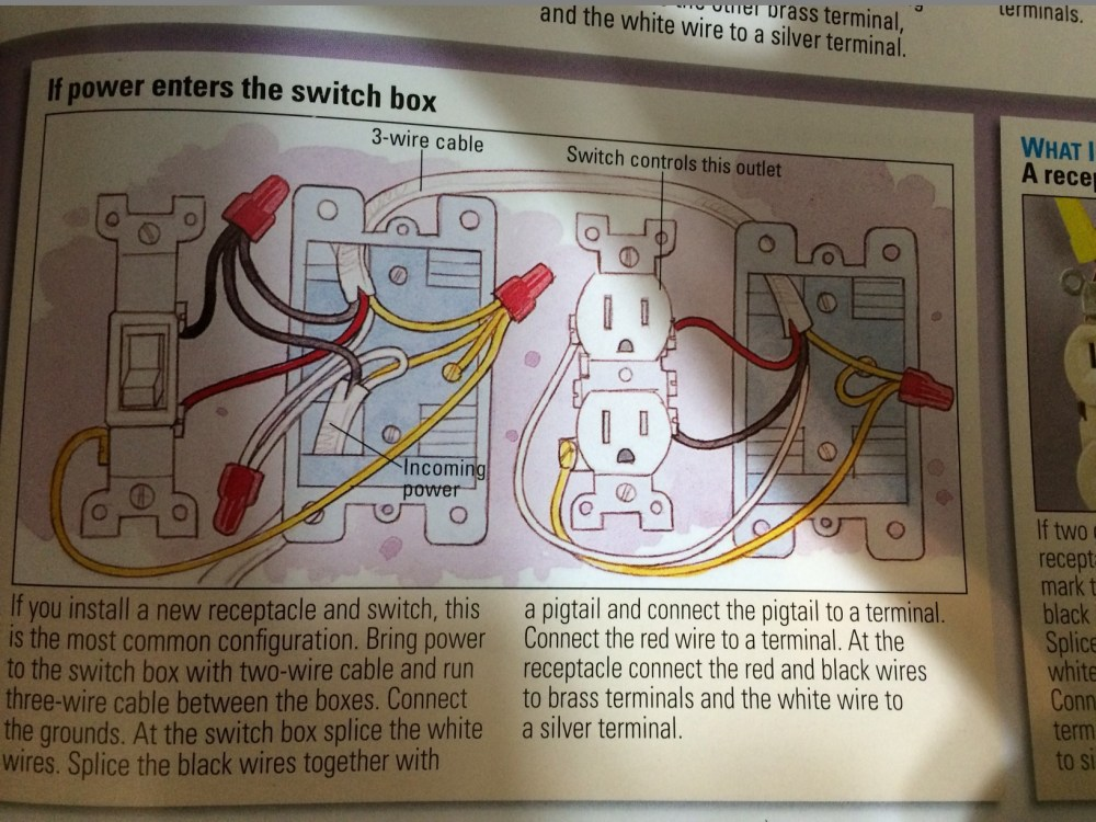medium resolution of electrical how should i wire 2 switches that control 1 light and 1 light switch wiring on review of switched outlet wiring power enters
