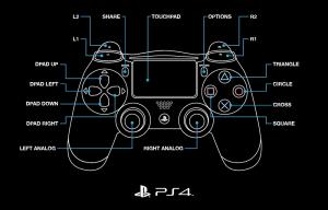 controllers  Matching the controls of Mortal Kombat X