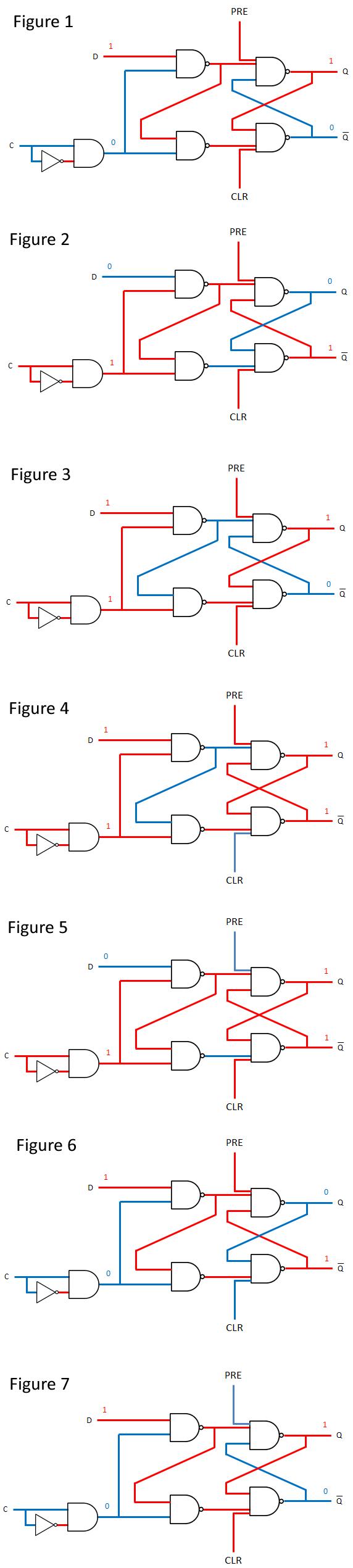 medium resolution of enter image description here digital logic circuit analysis integrated circuit flipflop latch