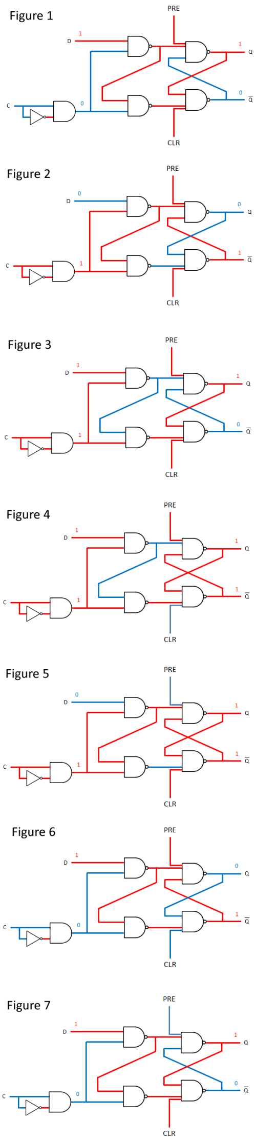 small resolution of enter image description here digital logic circuit analysis integrated circuit flipflop latch