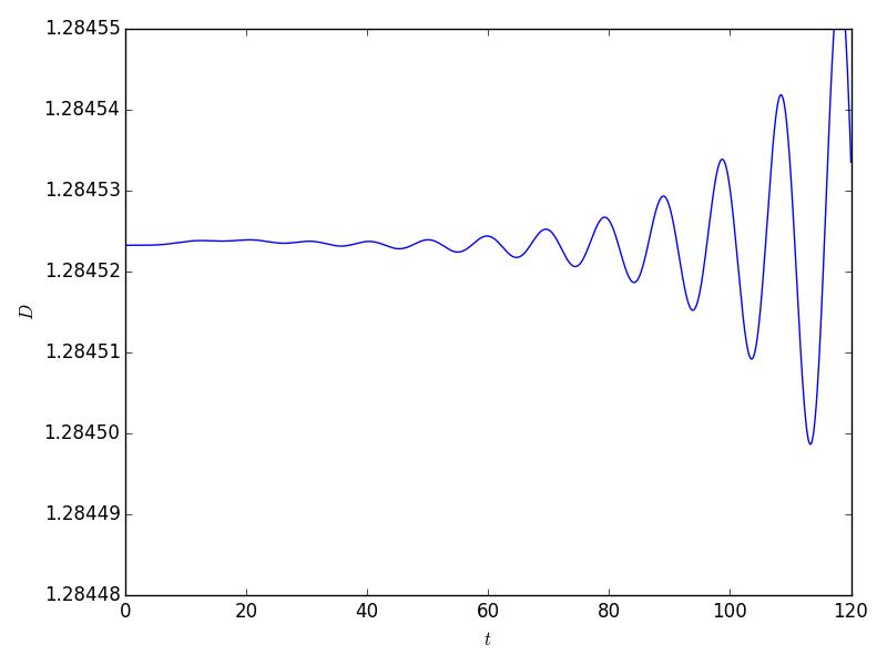 Implicit time integrator for Chebyshev collocation method