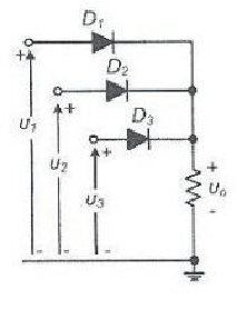Output voltage diagram of a 3-input OR logic gate (using