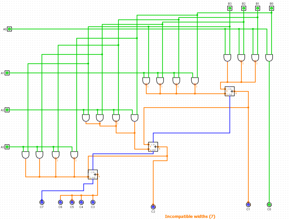 medium resolution of 4 bit multiplier logic diagram