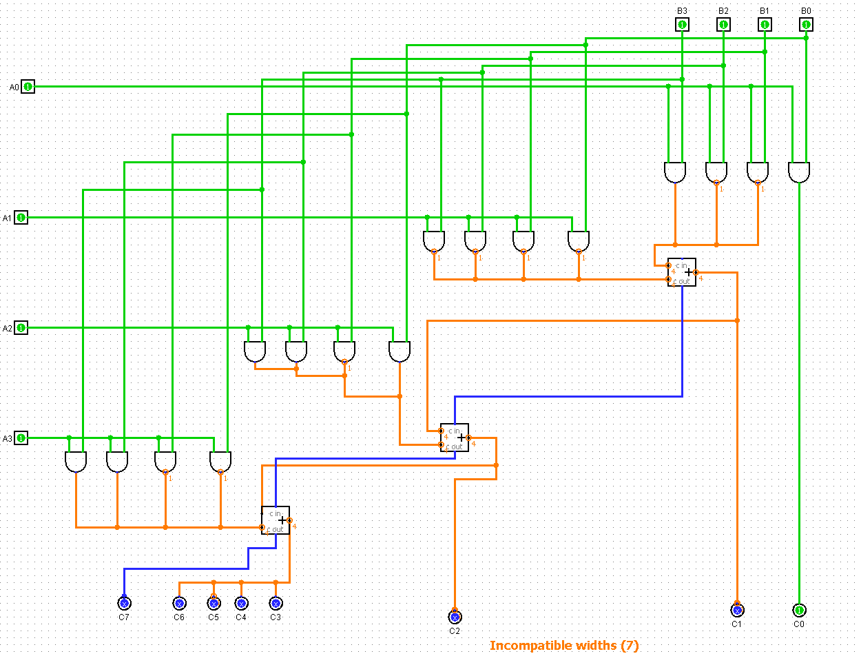 hight resolution of 4 bit multiplier logic diagram