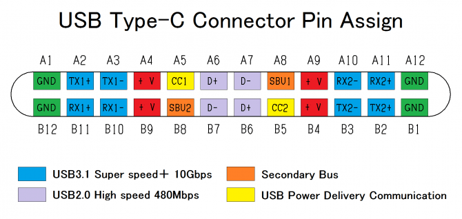 usb c to usb a pinout  electrical engineering stack exchange