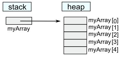 Wiring Diagram: 32 Memory Diagram C