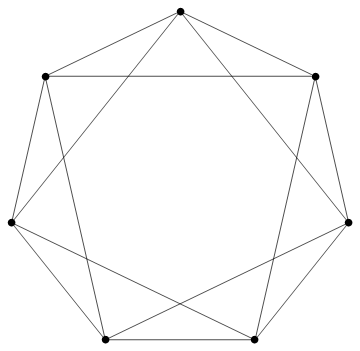 Vertex critical graph with at least one non critical edge