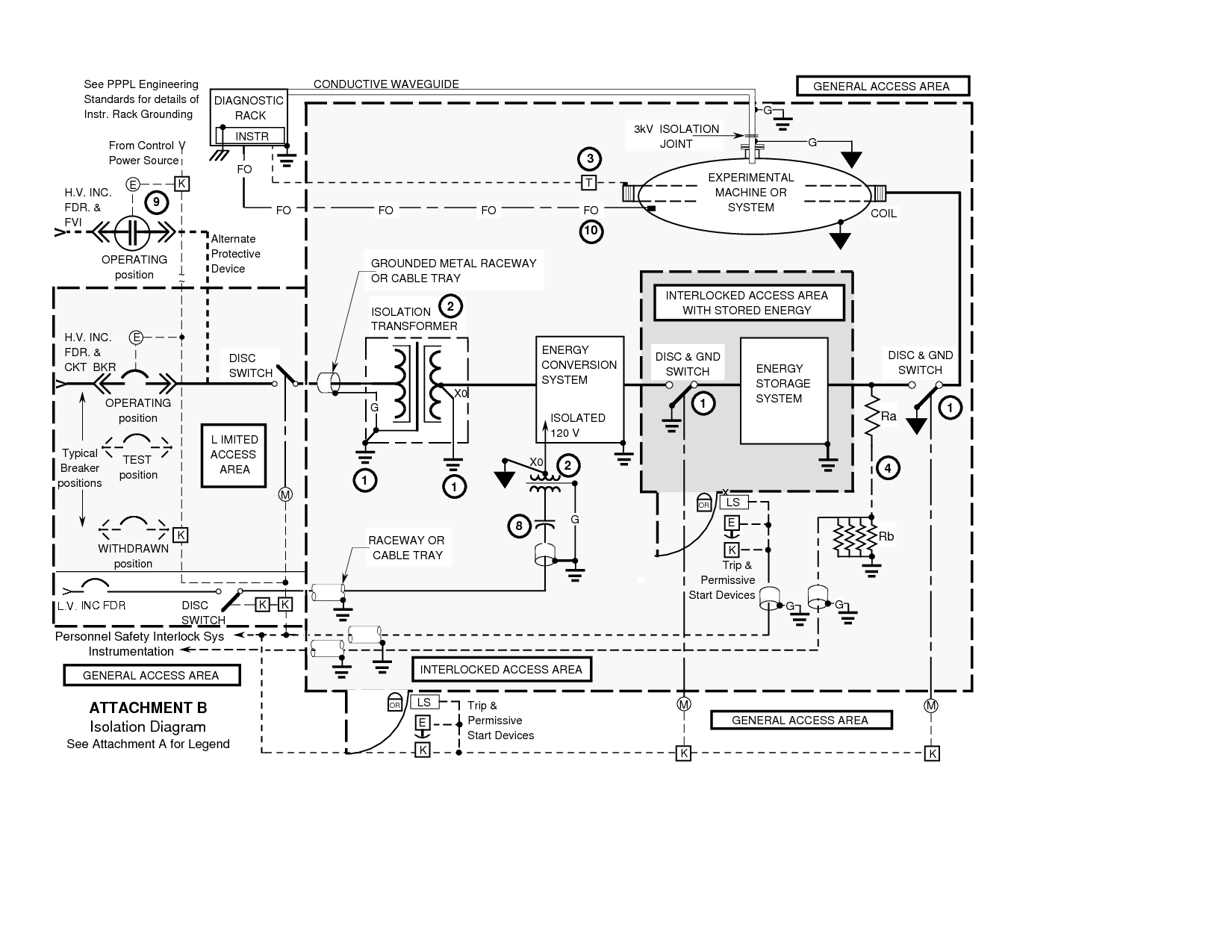 neutral earth resistor circuit diagram
