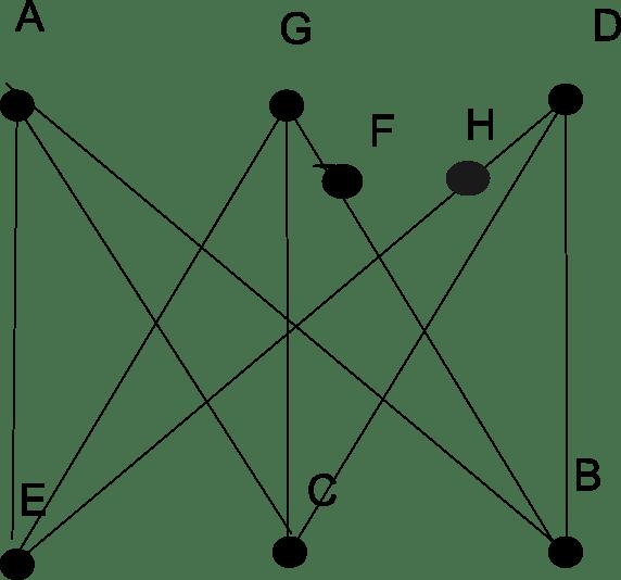 Kuratowskis theorem and non  planar graph  Mathematics Stack Exchange