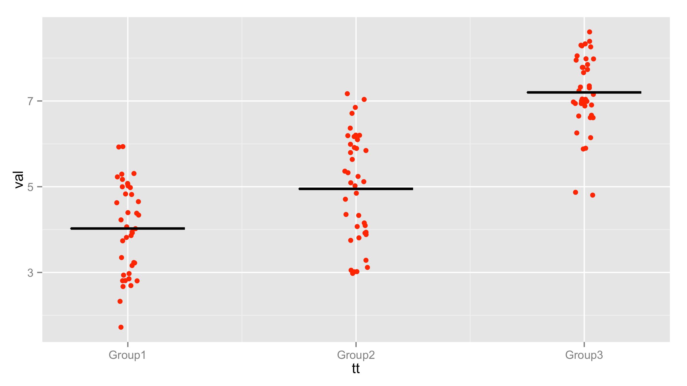 define scatter diagram in statistics chromalox unit heater wiring matlab categorical plot