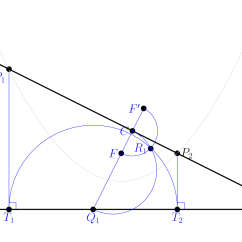 Conic Sections Diagram Dodge 360 Firing Order How To Construct The Point Of