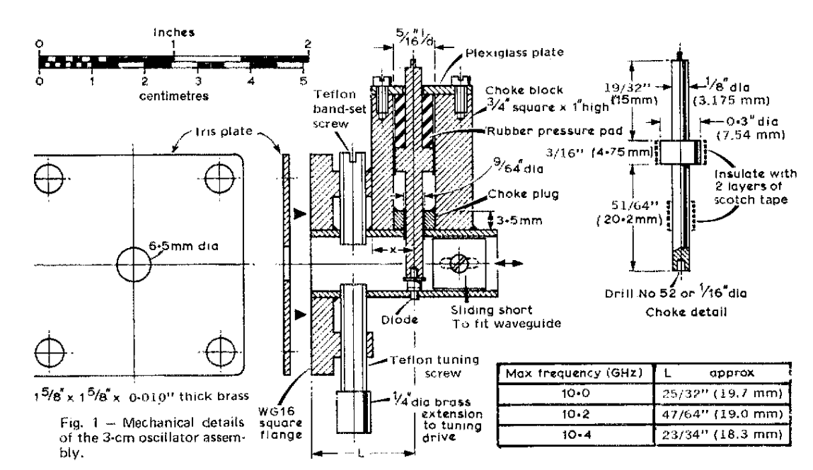 Gunn Diode Block Diagram