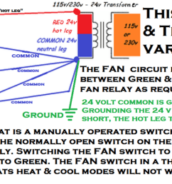 hvac transformer wiring diagram wiring diagram third level hvac condenser fans furnace how do i identify [ 1599 x 557 Pixel ]