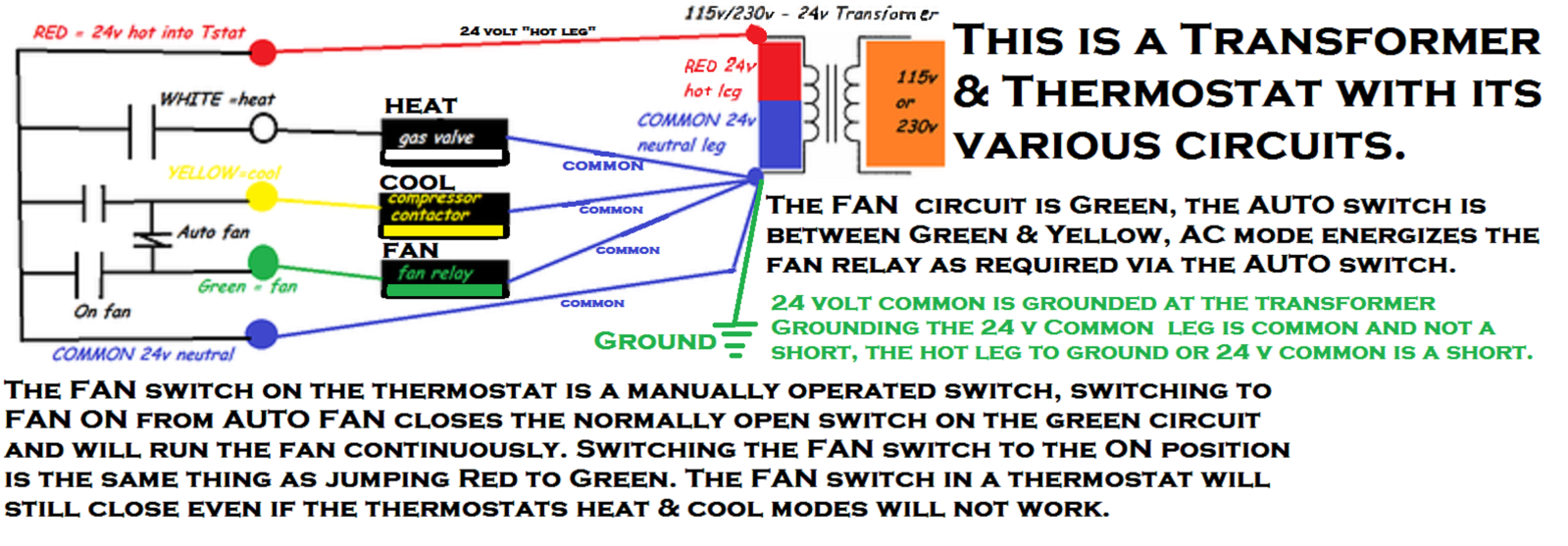 hight resolution of hvac transformer wiring diagram wiring diagram third level hvac condenser fans furnace how do i identify