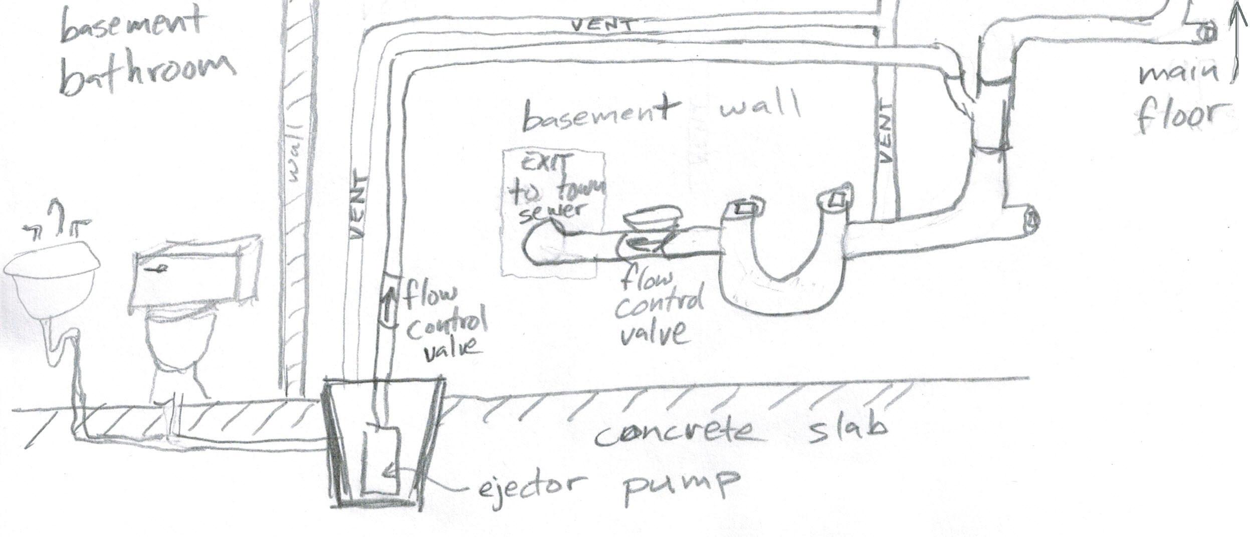 sewage ejector pump diagram