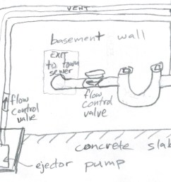 plumbing why is my sewage ejector pump running so long home sewage ejector pump parts sewage ejector pump diagram [ 2494 x 1072 Pixel ]