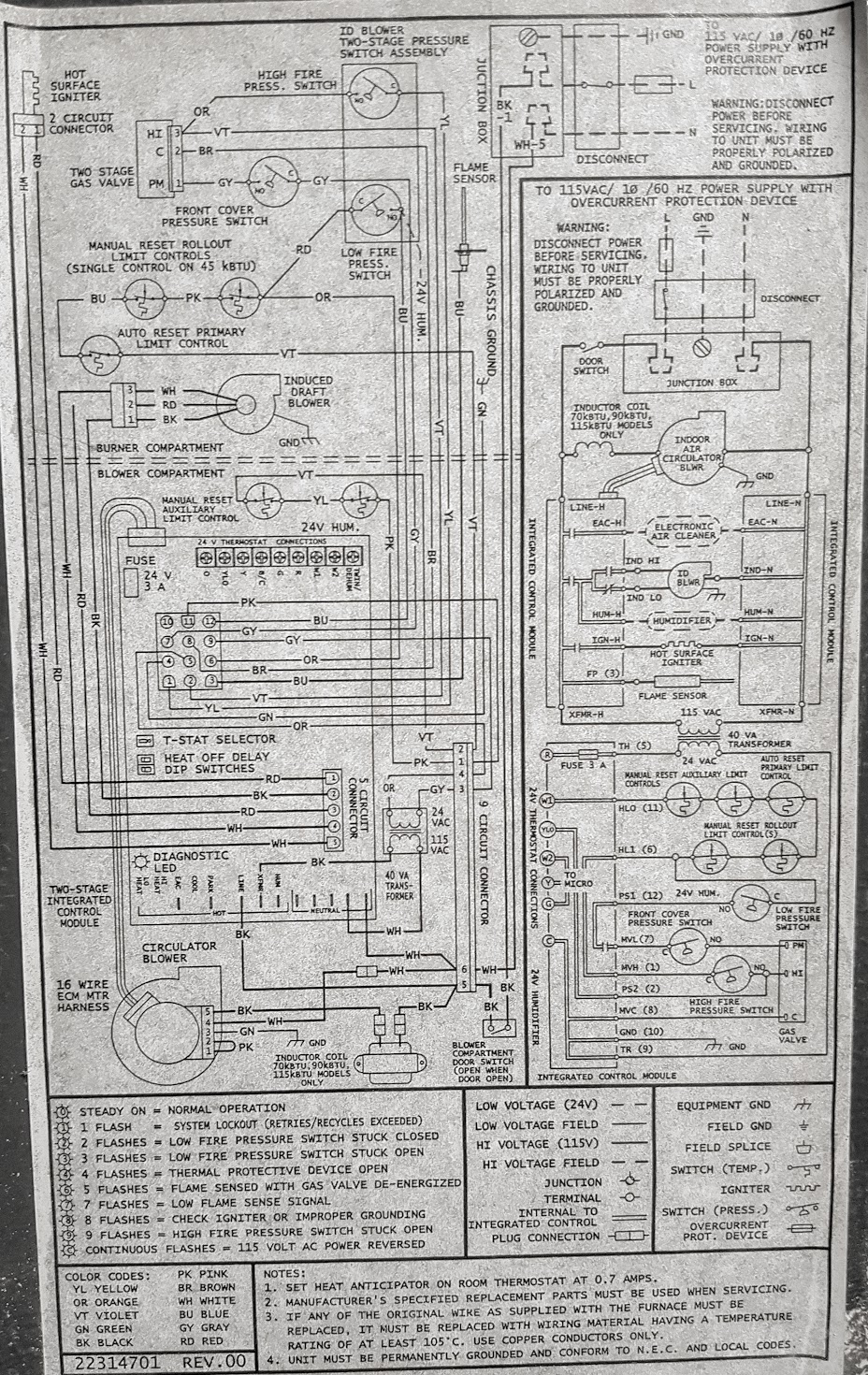Winnebago Ac Wiring Diagram