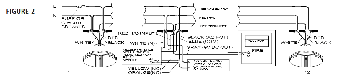 kidde smoke alarm wiring diagram for lennox gas furnace electrical - integrating hard-wired detectors with fire sprinkler waterflow sensing home ...