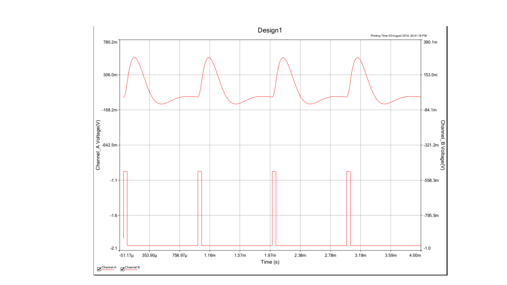 medium resolution of top graph is the output waveform