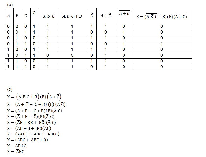 Is my answer for this truth table & boolean expression