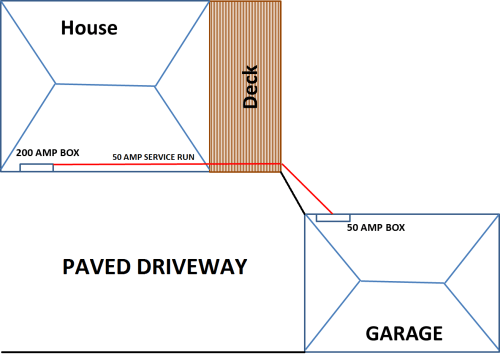 small resolution of electrical how do i bring 50 amp service to my detached garage what size wire for 220v 50 amp