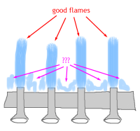 natural gas - Furnace: are flames in between the tubes bad ...