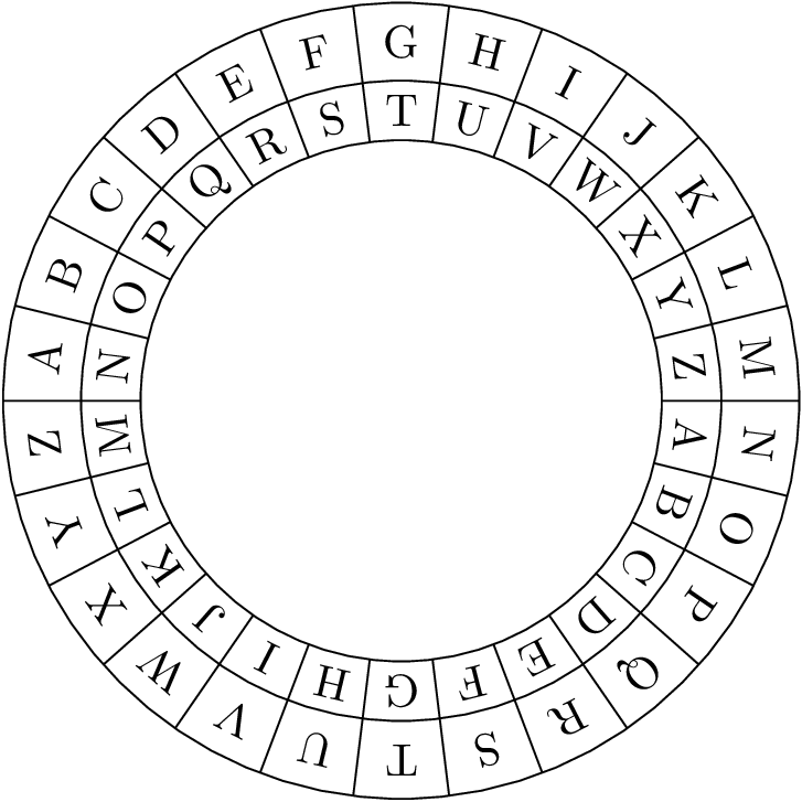 The Caesar-Shift Cipher