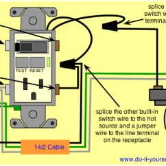 Lighted Rocker Switch Wiring Diagram Mass Airflow Receiver Circuit Electrical How Do I Wire A Gfci Combo Home Improvement Ground Fault Interrupter And Light Enter Image Description Here