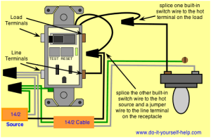 electrical  How do I wire a GFCISwitch Combo?  Home