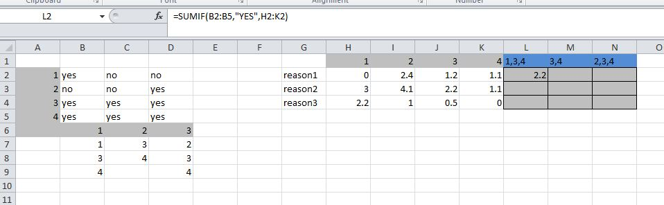 Excel Sumif With Range As Column And Sum Range As Row