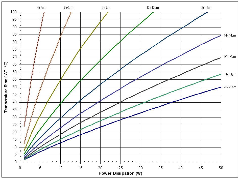 thermal resistance calculator diyaudio