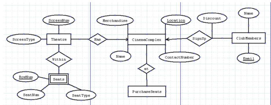 er diagram movie list ao smith fan motor wiring entity relationship multiplicities stack overflow