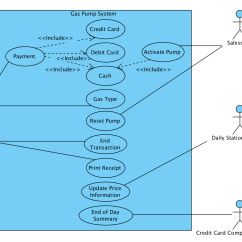 Sequence Diagram Questions And Answers Price Pfister Marielle Parts Uml Use Case Creation Stack Overflow