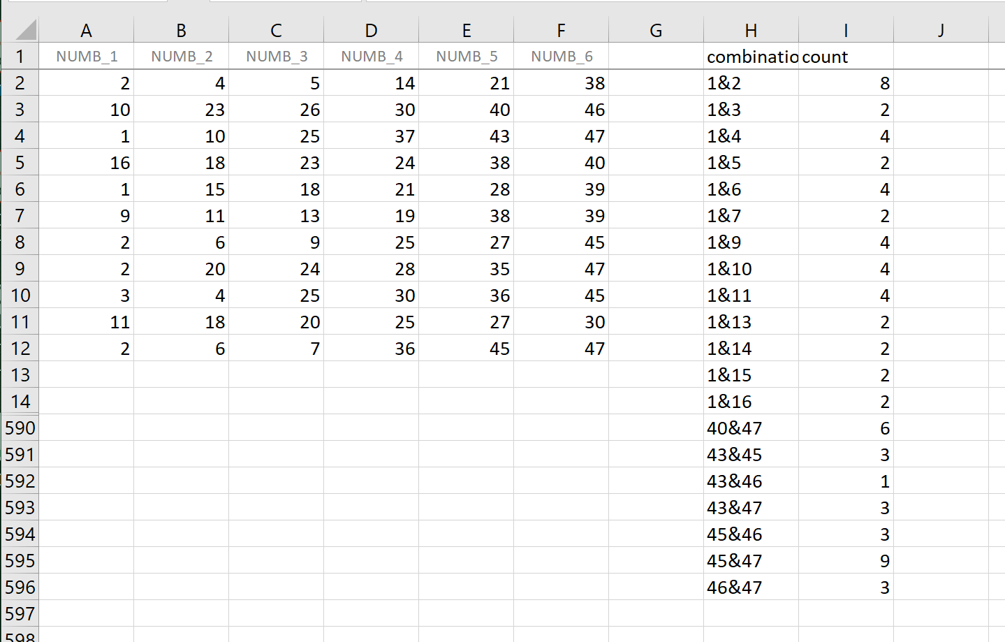 How To List Generate All Possible Combinations In Excel