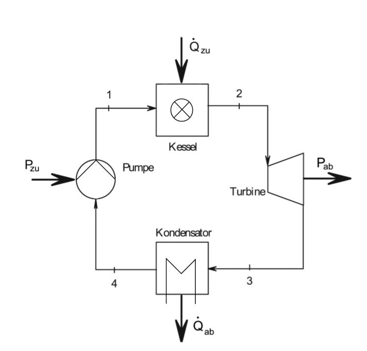 Thermodynamics: Is an adiabatic change of liquid water