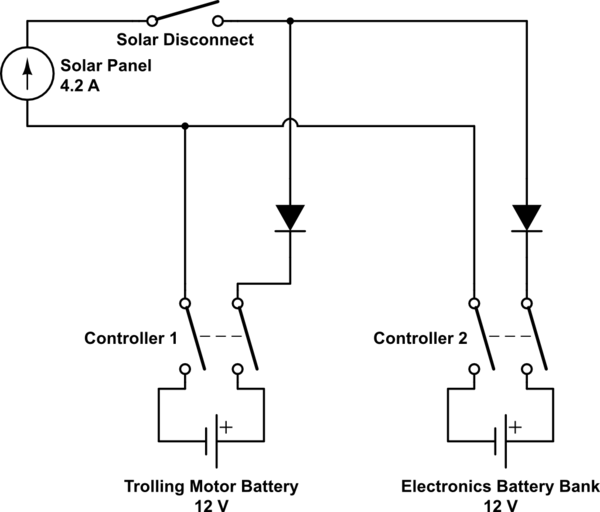boat battery disconnect switch wiring diagram 2003 chevy diagrams charging - multiple charge controllers on the same solar panel electrical engineering ...