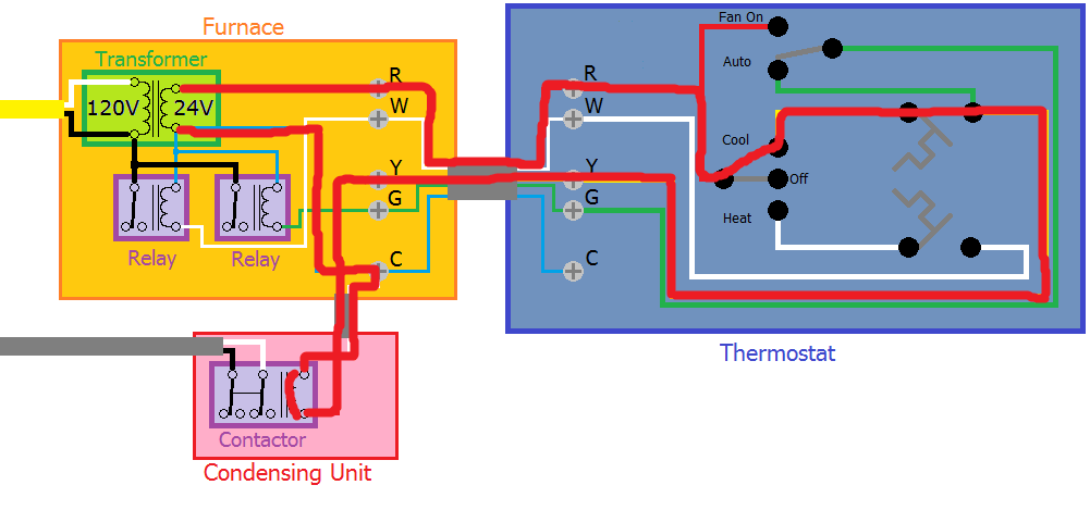 3 wire thermostat wiring diagram whirlpool estate washer adding a c to new honeywell wifi home complete circuit