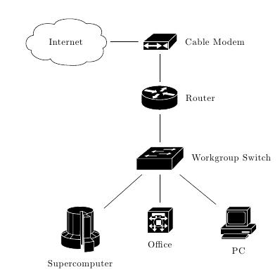 cisco icons for network