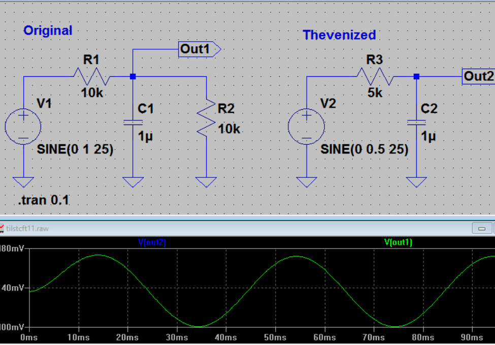 The High Pass Filter Circuit