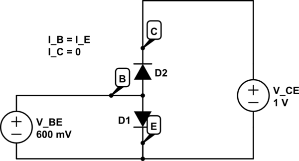 Why can't two series-connected diodes act as a BJT