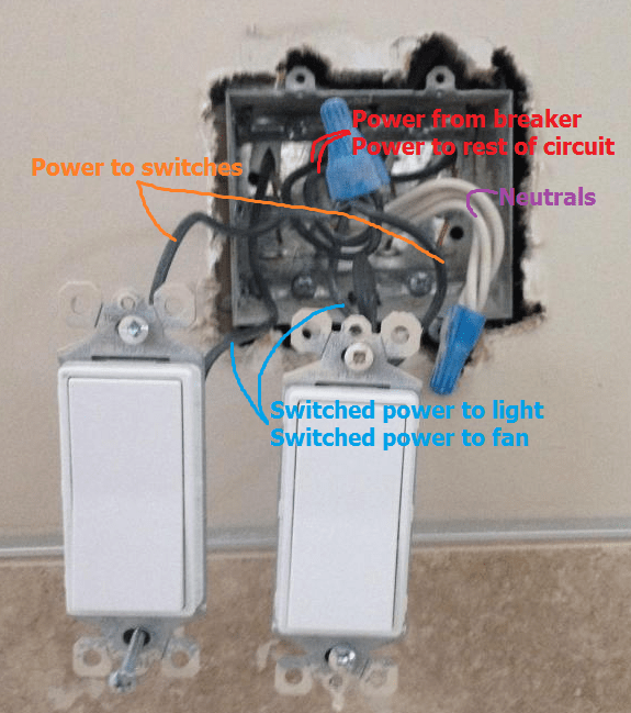 Switch Stay Put Switch And Also Limit Switch Circuit Breaker