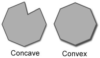 Concave Versus Convex