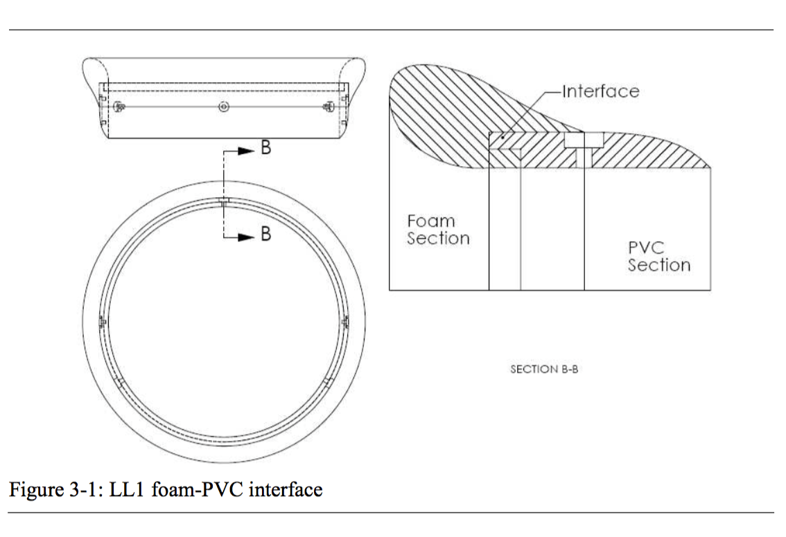 What Would Be The Best Fan Duct Design To Achieve Maximum
