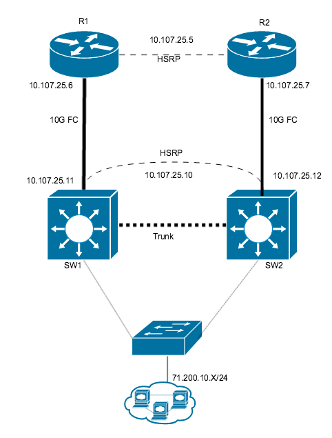Example 5 Wireless Router Network Diagram